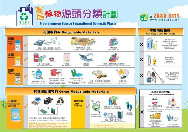 Types of recyclables.jpg